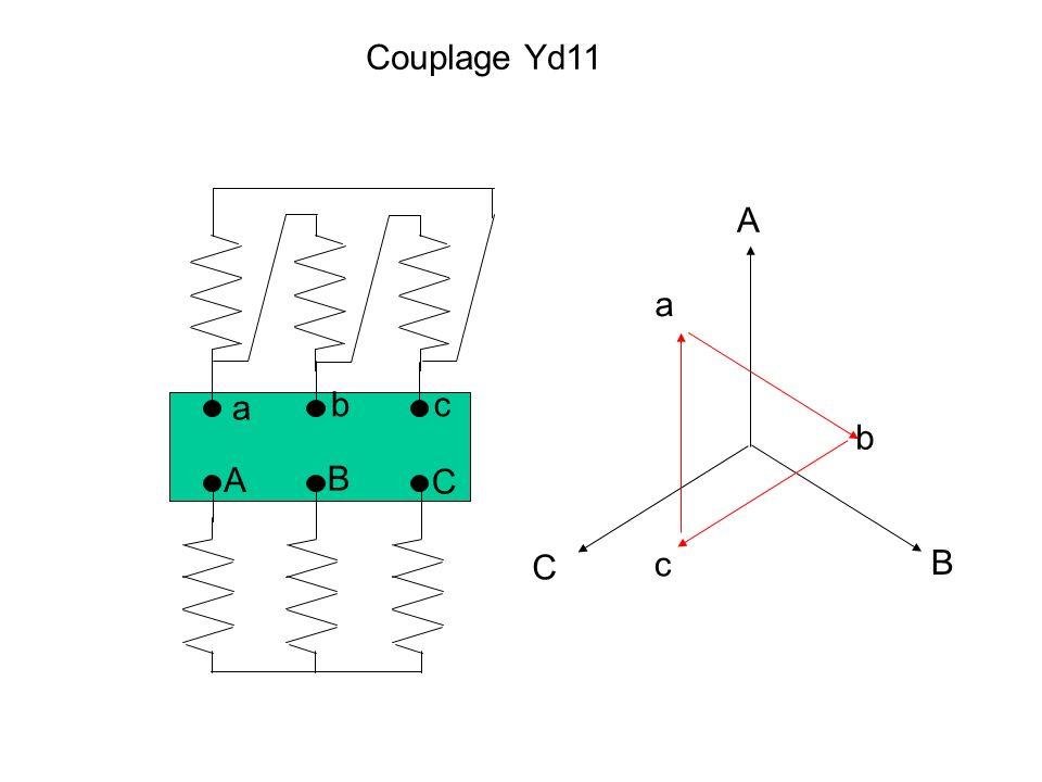 a bc A B C Couplage Yz11 A B C a b c o
