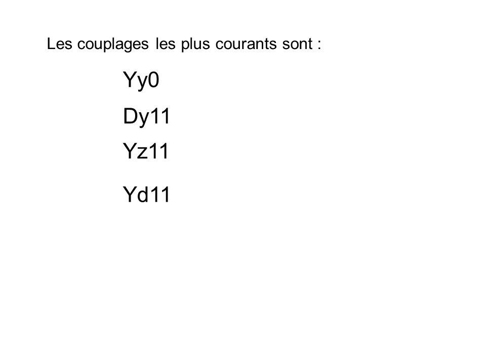 a bc A B C Couplage Yd11 A B C a b c