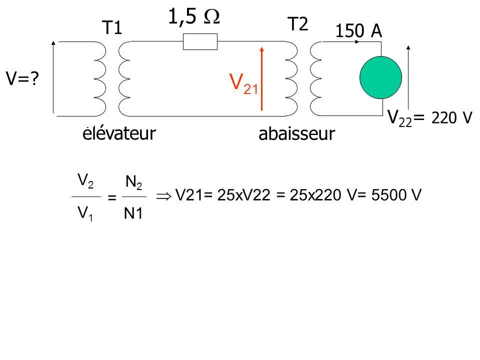 Transfo parfait : V2V2 V1V1 = N2N2 N1 La puissance absorbée au primaire est intégralement fournie au secondaire, il ny a pas de pertes. V 1.I 1 = V 2.