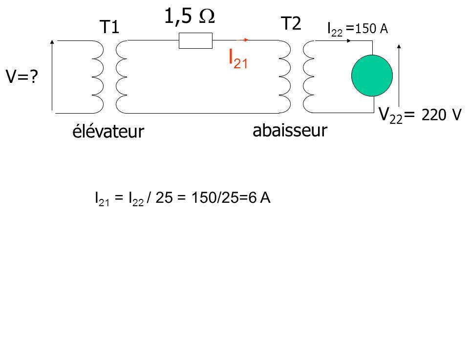 élévateur abaisseur V 22 = 220 V 150 A 1,5 T1 T2 V=? V 21 V2V2 V1V1 = N2N2 N1 V21= 25xV22 = 25x220 V= 5500 V