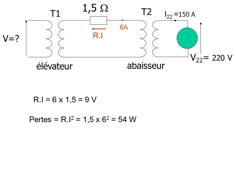 élévateur abaisseur V 22 = 220 V I 22 = 150 A 1,5 T1 T2 V=? I 21 = I 22 / 25 = 150/25=6 A I 21