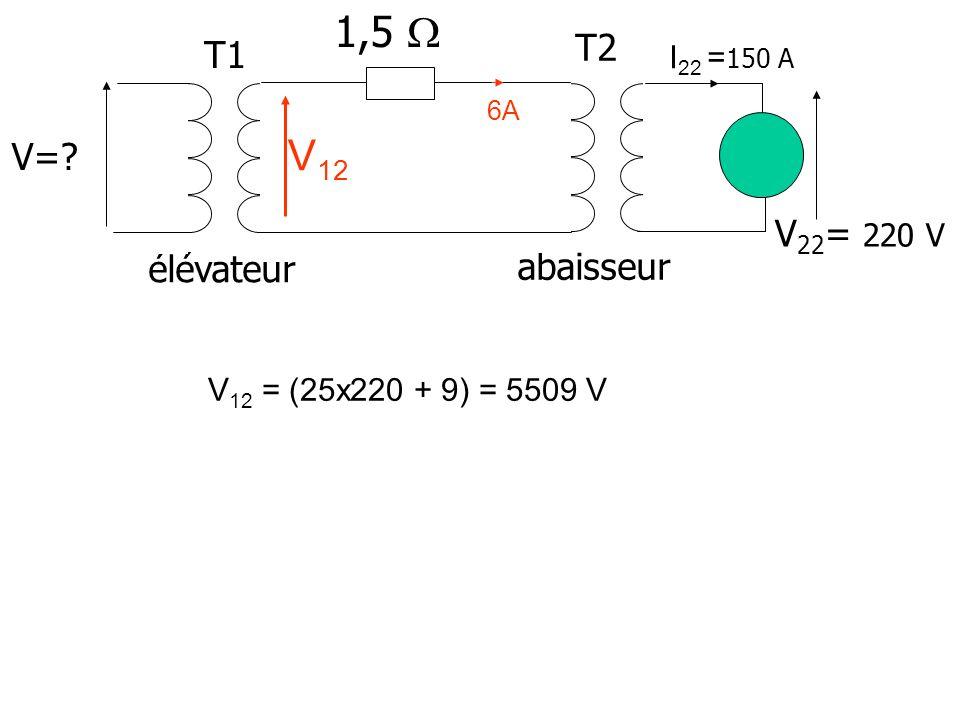 élévateur abaisseur V 22 = 220 V I 22 = 150 A 1,5 T1 T2 V=? 6A R.I R.I = 6 x 1,5 = 9 V Pertes = R.I 2 = 1,5 x 6 2 = 54 W