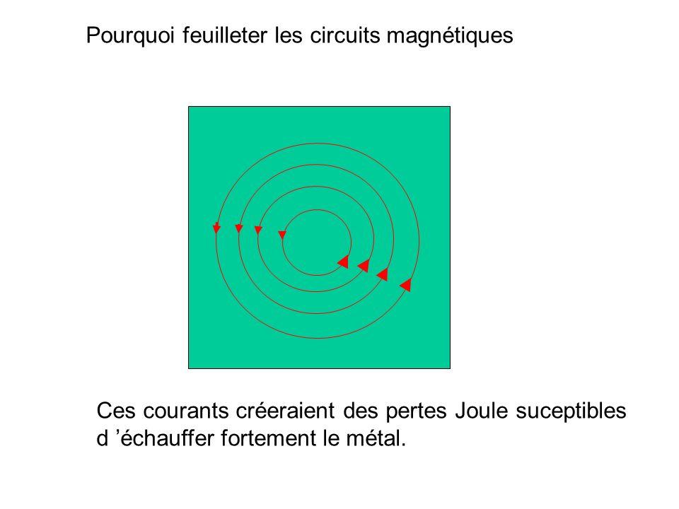 Pour créer le flux induit, des boucles de courant prennent naissance dans le métal Pourquoi feuilleter les circuits magnétiques