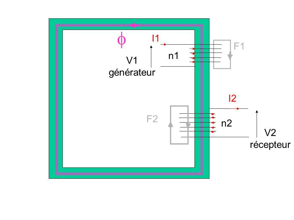 équations du transformateur