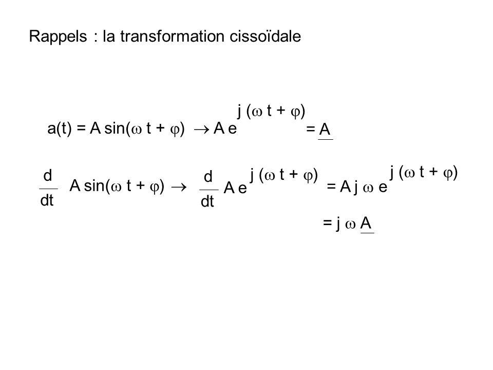 Le flux commun est donné par la relation d Hopkinson : n1 I1 - n2 I2 = R Les flux de fuites se refermant dans l air : n1 F1 = l1 I1 n2 F2 = l2 I2