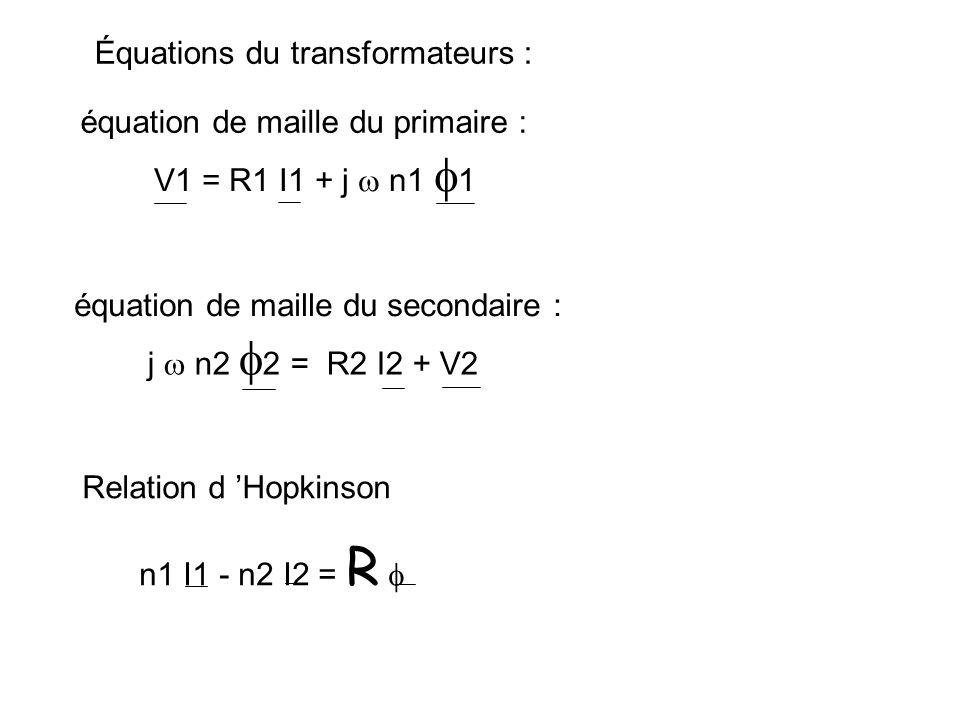a(t) = A sin( t + ) d dt A sin( t + ) d dt A e j ( t + ) = A j e j ( t + ) = A = j A Rappels : la transformation cissoïdale j ( t + ) A e