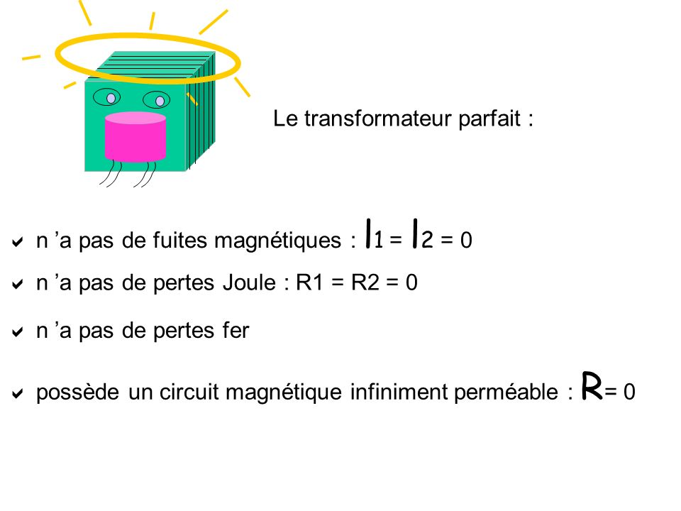 V1 = R1 I1 + j n1 1 V2 = - R2 I2 + j n2 2 n1 I1 - n2 I2 = R Équations du transformateurs : Ces équations ne tiennent pas compte des pertes fer dans le circuit magnétique.
