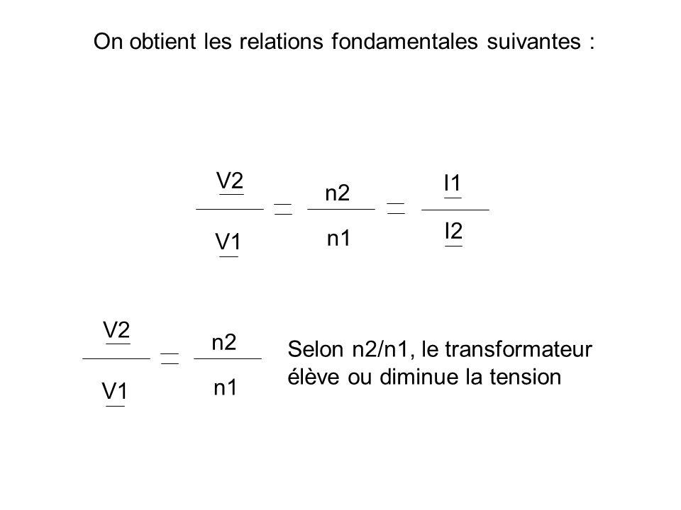 Les équations se simplifient : V1 = + j n1 1 V2 = j n2 2 n1 I1 - n2 I2 = 0