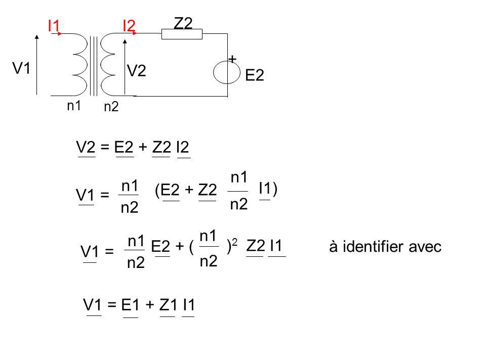 V1 I1 Z1 E1 + Z1 = ? E1 = ?