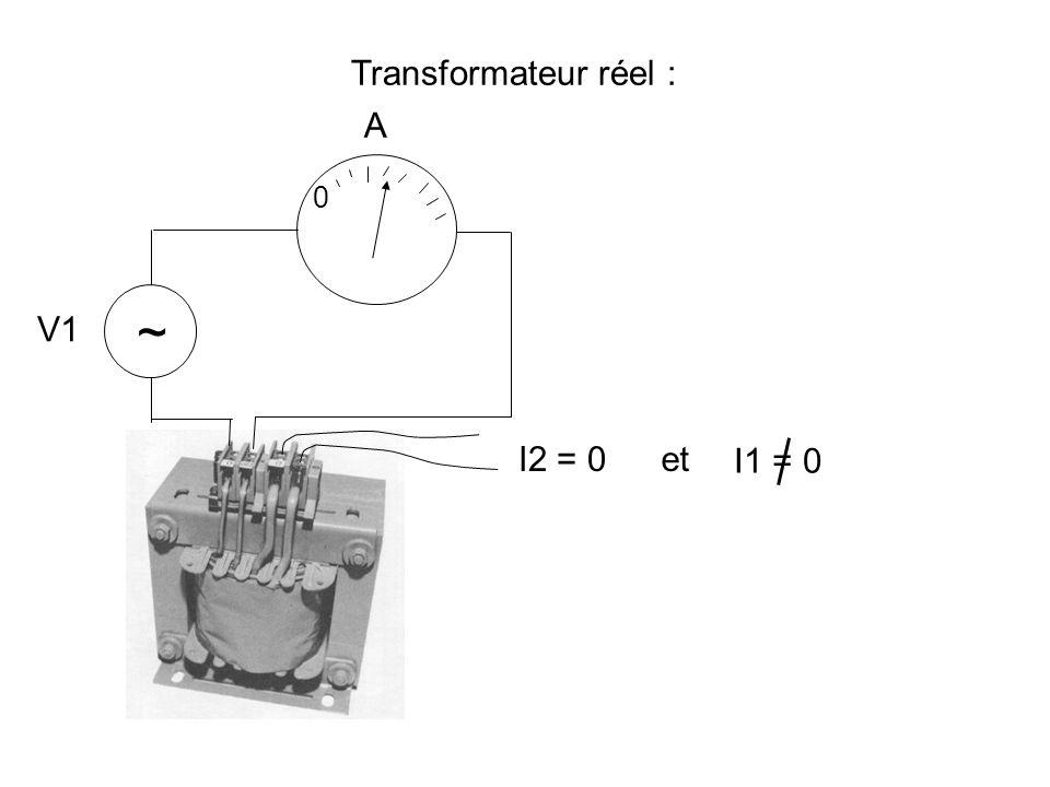 ~ 0 A V1 I2 = 0 I1 = 0 Transformateur parfait :