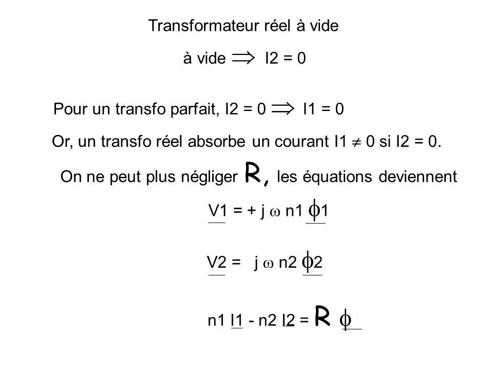 ~ 0 A V1 Transformateur réel : I2 = 0et I1 = 0
