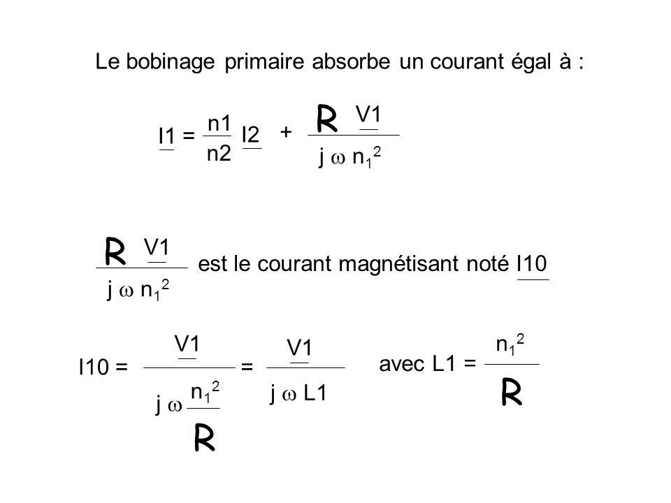 Transformateur réel à vide à vide I2 = 0 Pour un transfo parfait, I2 = 0 I1 = 0 Or, un transfo réel absorbe un courant I1 0 si I2 = 0.