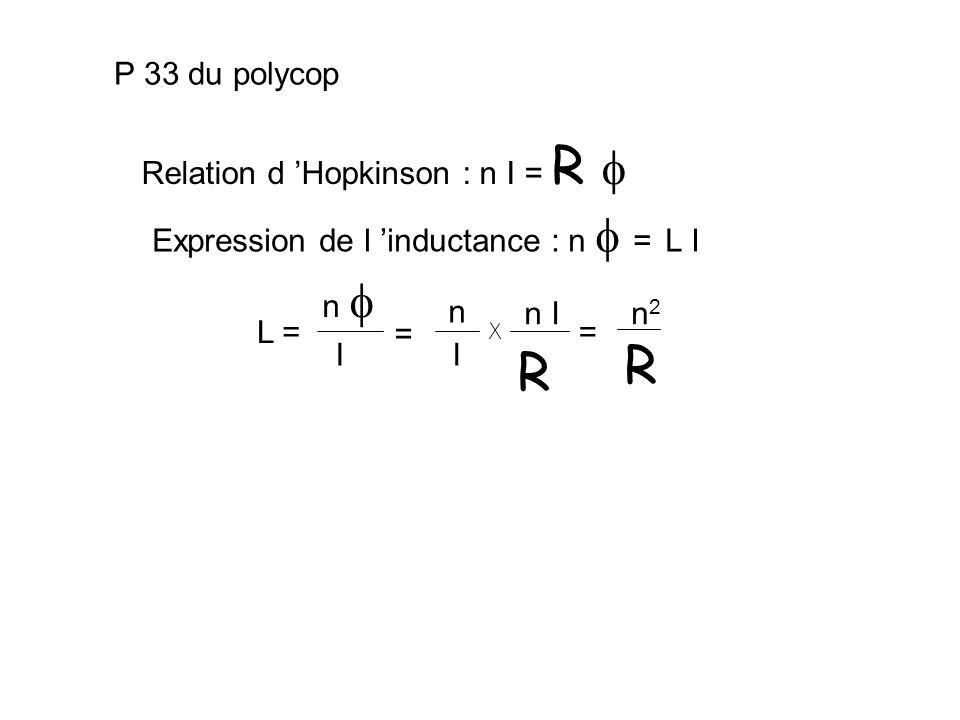 Le bobinage primaire absorbe un courant égal à : n1 n2 I1 = I2 V1 + R j n 1 2 V1 R j n 1 2 est le courant magnétisant noté I10 R I10 = V1 j n12n12 = j L1 avec L1 = R n12n12