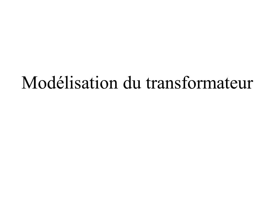 P 33 du polycop Relation d Hopkinson : n I = R Expression de l inductance : n = L I n L = I = n I n I R = n2n2 R