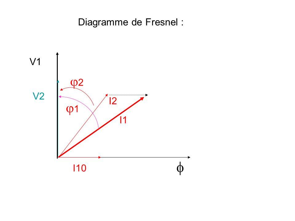 Transformateur parfait Schéma équivalent : I1 I2 V1 I10 L1 V2 n2n2 n1n1 n2n2 n1n1 I2