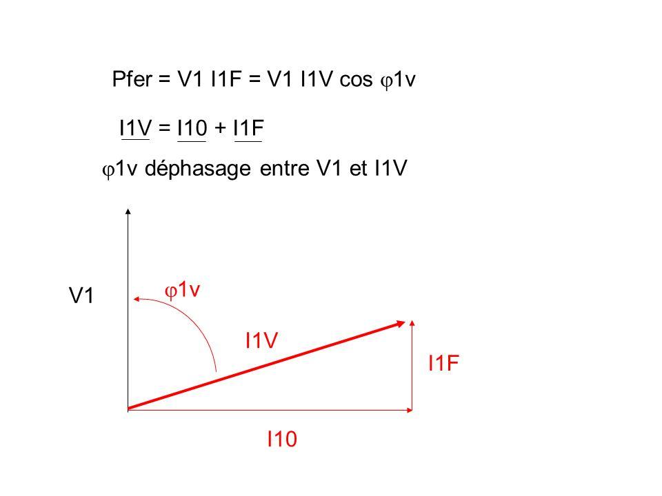 Prise en compte des pertes fer : Le flux alternatif provoque des courants de Foucault qui, bien que diminués par le feuilletage du circuit magnétique, échauffent ce dernier.