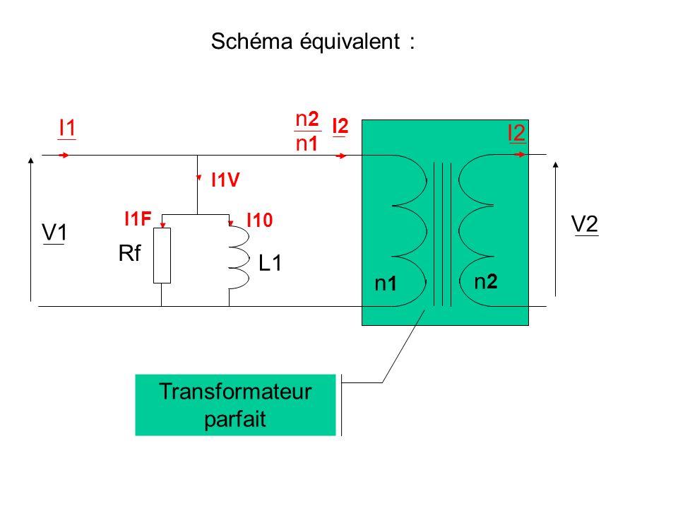 Les pertes fer sont approximativement proportionnelles à la tension V1 et proportionnelles au carré de la fréquence de V1. Pfer = V1 I1F = V1 2 Rf