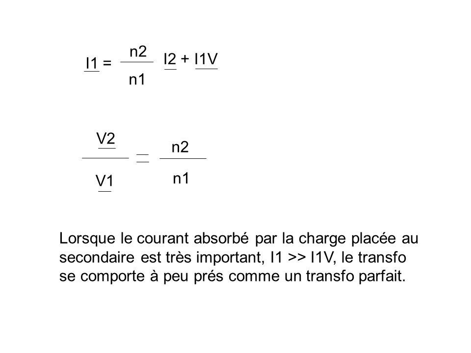 Transformateur parfait Schéma équivalent : I1 I2 V1 I10 L1 V2 n2n2 n1n1 n2n2 n1n1 I2 Rf I1F I1V