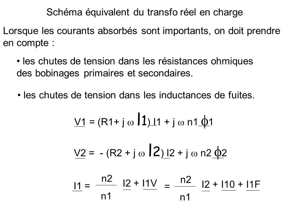 I1 = n2 n1 I2 + I1V V2 V1 n2 n1 Lorsque le courant absorbé par la charge placée au secondaire est très important, I1 >> I1V, le transfo se comporte à peu prés comme un transfo parfait.