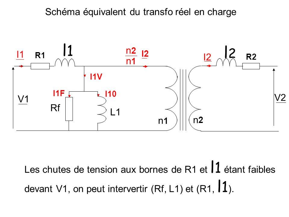 Schéma équivalent du transfo réel en charge Lorsque les courants absorbés sont importants, on doit prendre en compte : les chutes de tension dans les résistances ohmiques des bobinages primaires et secondaires.