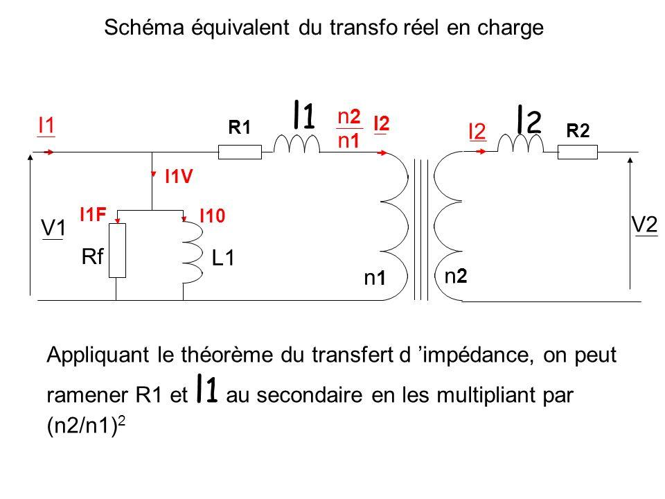 V1 I10 L1 n2n2 n1n1 n2n2 n1n1 I2 I1 I2 V2 Rf I1F I1V R2 l2l2 l1l1 R1 Schéma équivalent du transfo réel en charge Les chutes de tension aux bornes de R1 et l 1 étant faibles devant V1, on peut intervertir (Rf, L1) et (R1, l 1 ).
