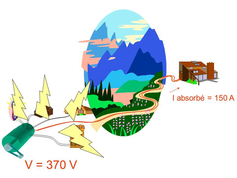 récepteur 220 V 150 A V=? 1,5 Résistance de la ligne dalimentation V = 220 + 150 x 1 = 370 V supposés en phase avec 220V
