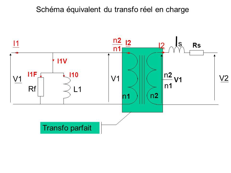 Schéma équivalent du transfo réel en charge En les groupant avec R2 et l 2, on pose : Rs = R2 + ( n2 n1 ) 2.R1 l s = l 2 + n2 n1 2 ( ).