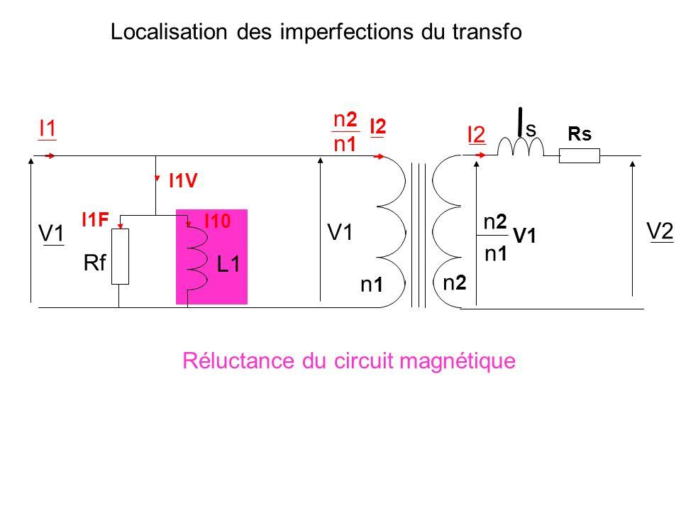 Transfo parfait Schéma équivalent du transfo réel en charge V1 I10 L1 n2n2 n1n1 n2n2 n1n1 I2 I1 I2 V2 Rf I1F I1V Rs lsls V1 n2n2 n1n1