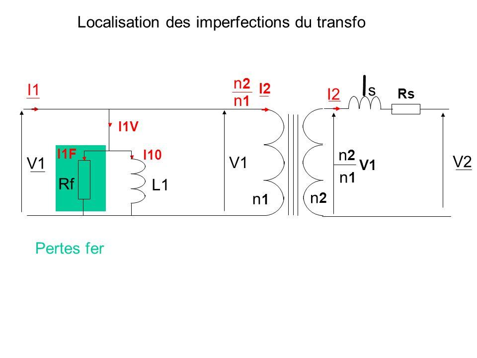 I10 L1 n2n2 n1n1 n2n2 n1n1 I2 I1 I2 V2 Rf I1F I1V Rs lsls V1 n2n2 n1n1 Réluctance du circuit magnétique Localisation des imperfections du transfo