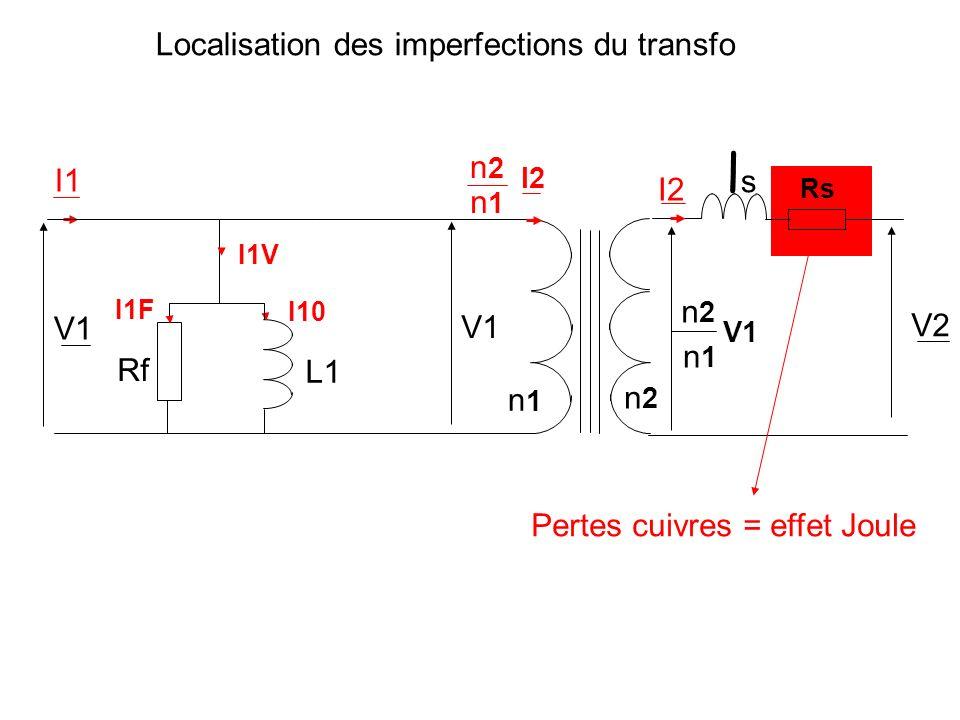 V1 I10 L1 n2n2 n1n1 n2n2 n1n1 I2 I1 I2 V2 Rf I1F I1V Rs lsls V1 n2n2 n1n1 Pertes fer Localisation des imperfections du transfo