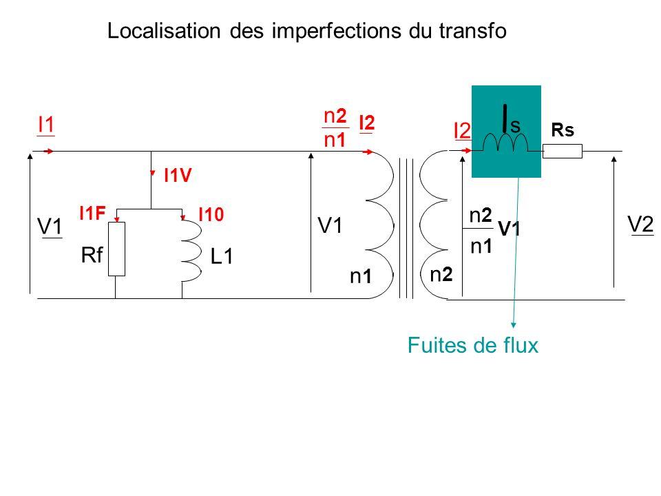 V1 I10 L1 n2n2 n1n1 n2n2 n1n1 I2 I1 I2 V2 Rf I1F I1V Rs lsls V1 n2n2 n1n1 Pertes cuivres = effet Joule Localisation des imperfections du transfo