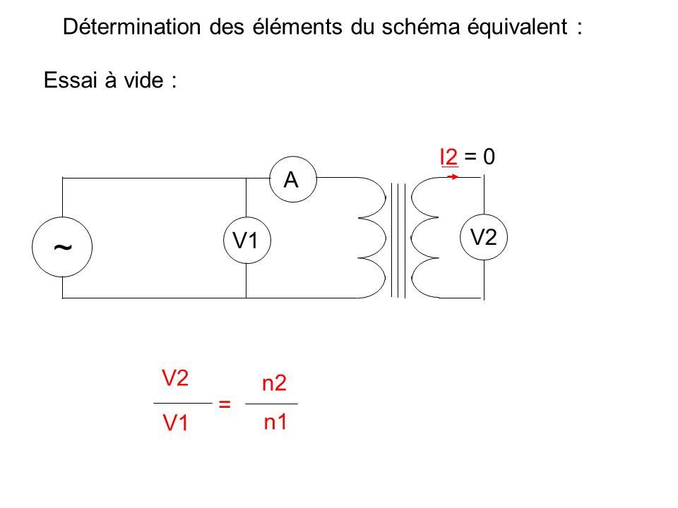 Équation de Kapp = équation de maille du secondaire V1 n2 n1 = V2 + (Rs + j l s) I2. V2 2 j l s I2 Rs I2 I2 2 n1 V1 n2. Diagramme de Kapp