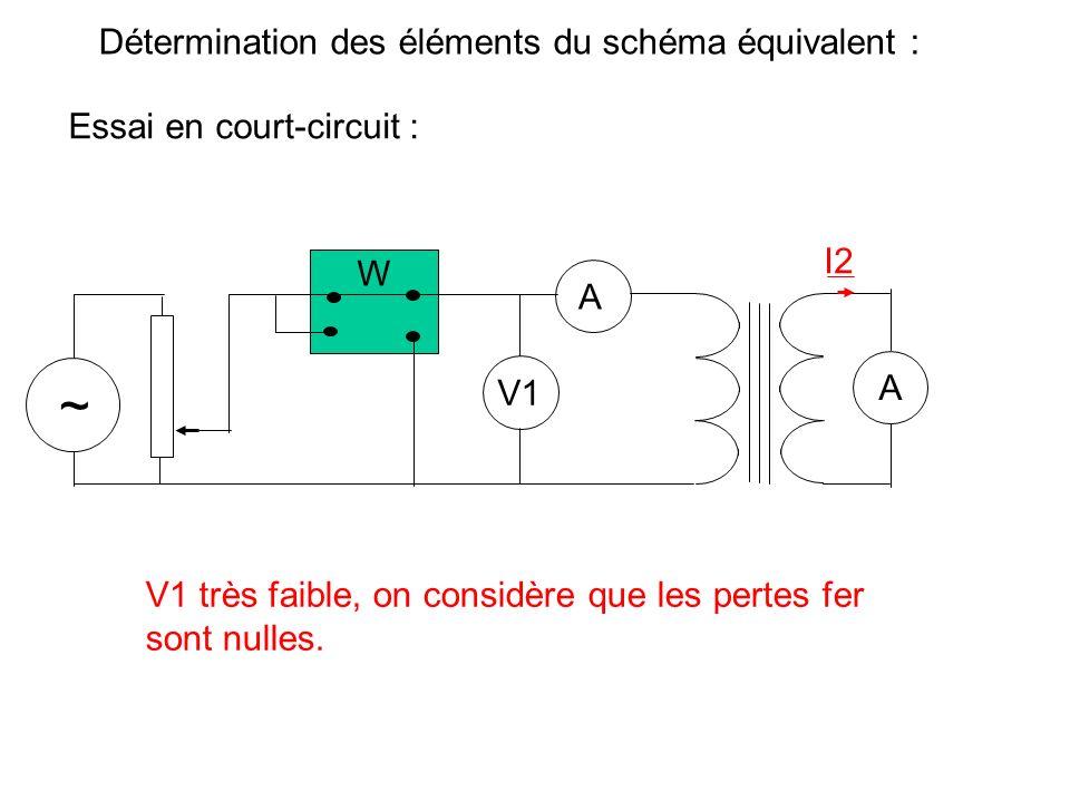 Détermination des éléments du schéma équivalent : Essai en court-circuit : ~ A I2 W V1 A P1cc I2cc V1cc Le secondaire est en court-circuit, donc le primaire est alimenté sous faible tension, sinon BOUM