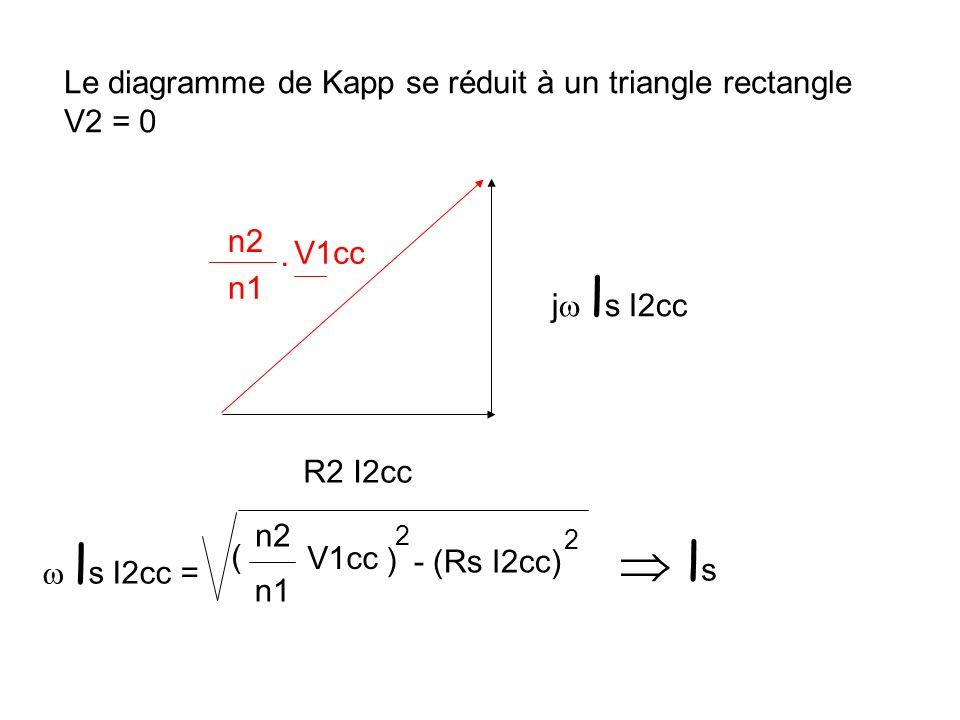 Détermination des éléments du schéma équivalent : Essai en court-circuit : P1cc Rs I2cc Rs 2