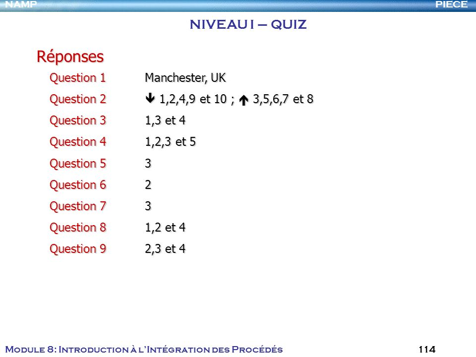 PIECENAMP Module 8: Introduction à lIntégration des Procédés 114 Réponses Question 1Manchester, UK Question 2 1,2,4,9 et 10 ; 3,5,6,7 et 8 Question 31