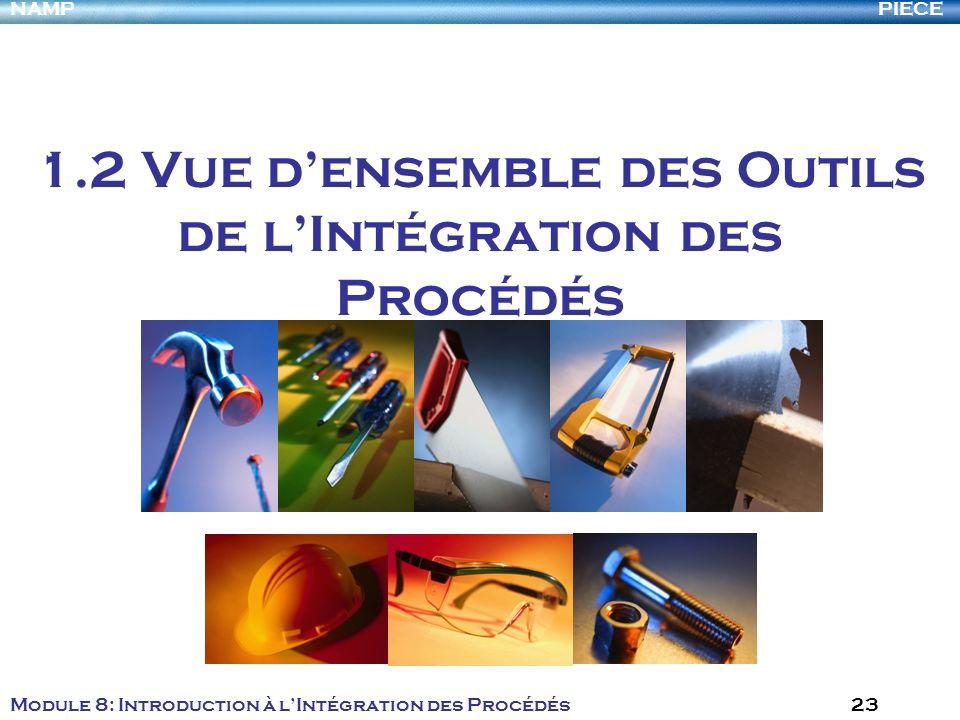 PIECENAMP Module 8: Introduction à lIntégration des Procédés 23 1.2 Vue densemble des Outils de lIntégration des Procédés