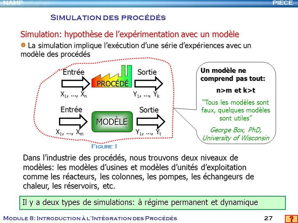 PIECENAMP Module 8: Introduction à lIntégration des Procédés 27 Simulation des procédés Dans lindustrie des procédés, nous trouvons deux niveaux de mo