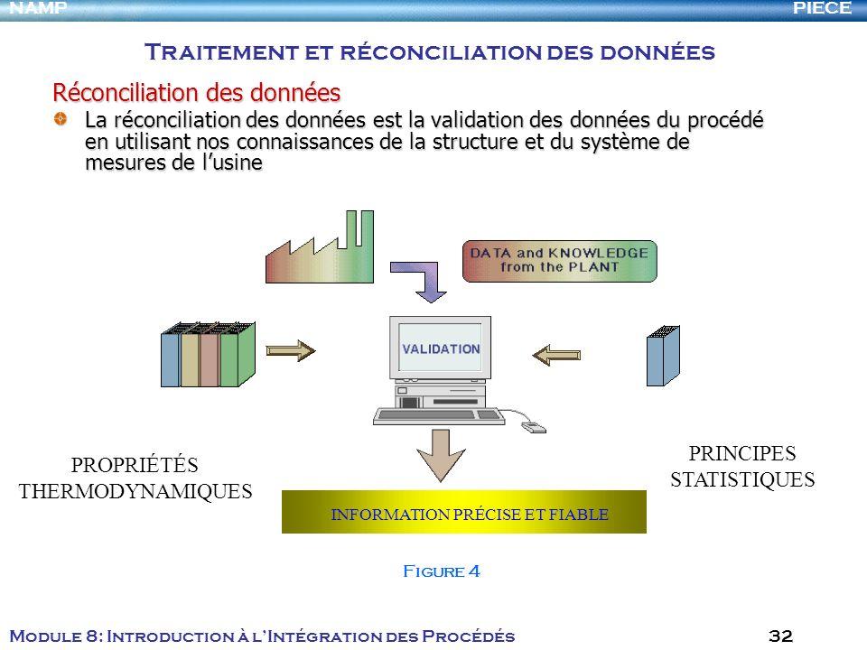 PIECENAMP Module 8: Introduction à lIntégration des Procédés 32 ACCURATE and RELIABLE INFORMATION INFORMATION PRÉCISE ET FIABLE Réconciliation des don