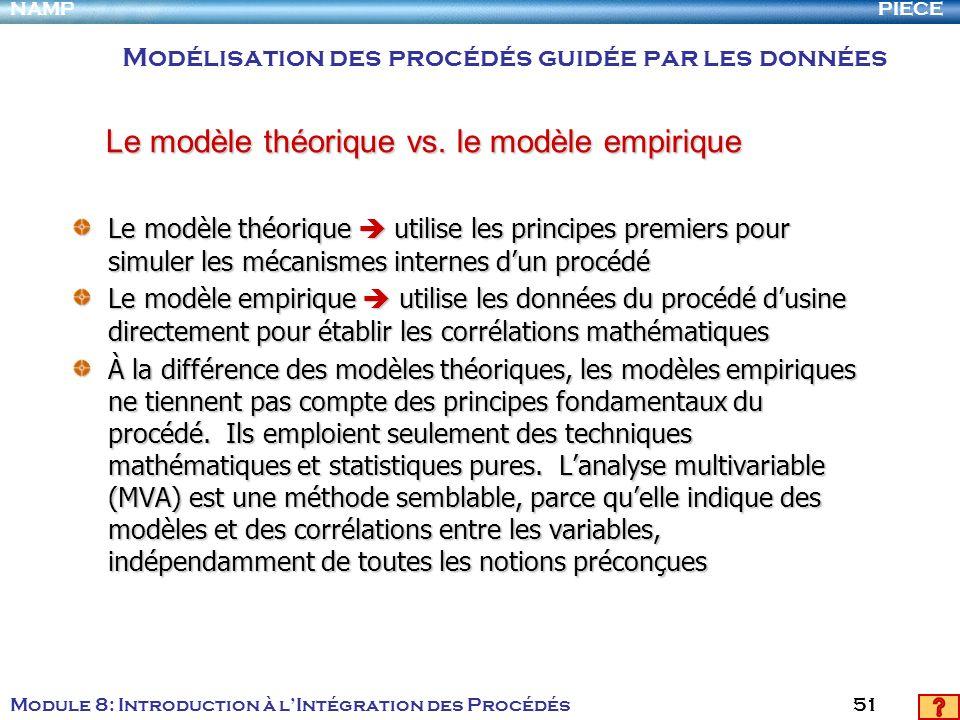 PIECENAMP Module 8: Introduction à lIntégration des Procédés 51 Le modèle théorique utilise les principes premiers pour simuler les mécanismes interne