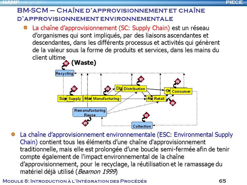 PIECENAMP Module 8: Introduction à lIntégration des Procédés 65 BM-SCM – Chaîne dapprovisionnement et chaîne dapprovisionnement environnementale La ch