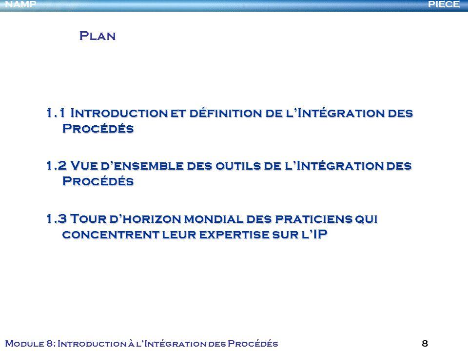PIECENAMP Module 8: Introduction à lIntégration des Procédés 8 1.1 Introduction et définition de lIntégration des Procédés 1.2 Vue densemble des outil