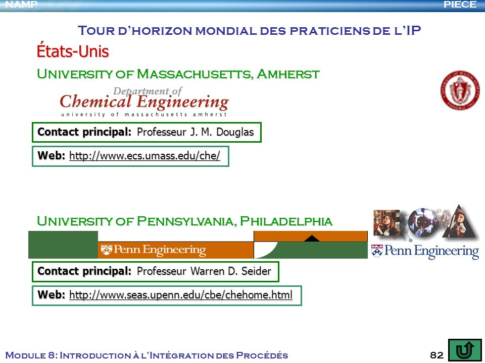 PIECENAMP Module 8: Introduction à lIntégration des Procédés 82 Tour dhorizon mondial des praticiens de lIP États-Unis University of Massachusetts, Am