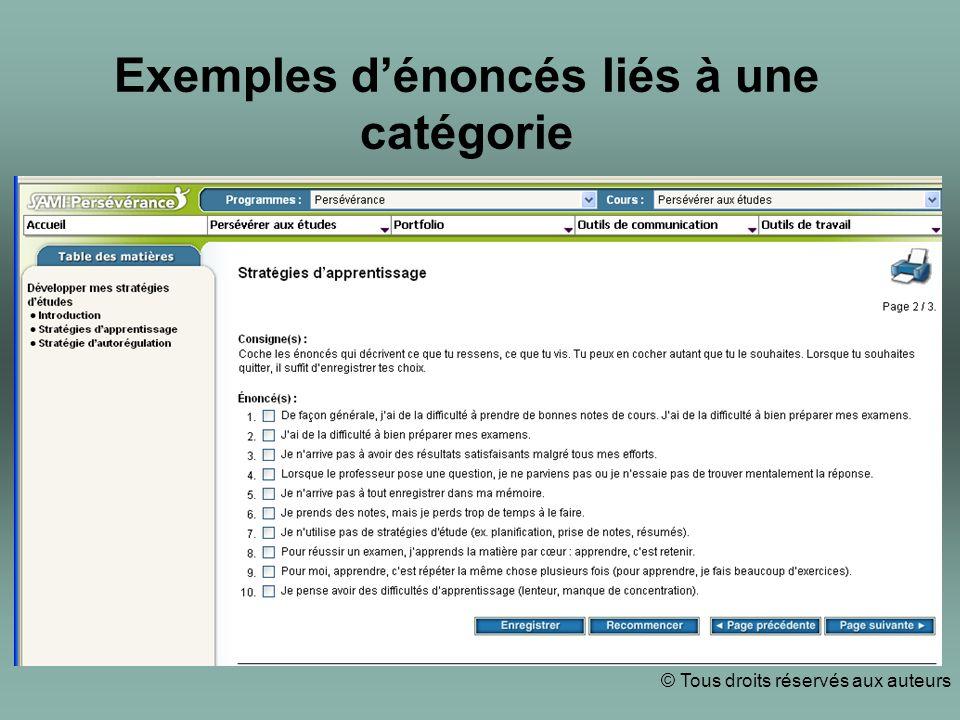 Exemples dénoncés liés à une catégorie © Tous droits réservés aux auteurs