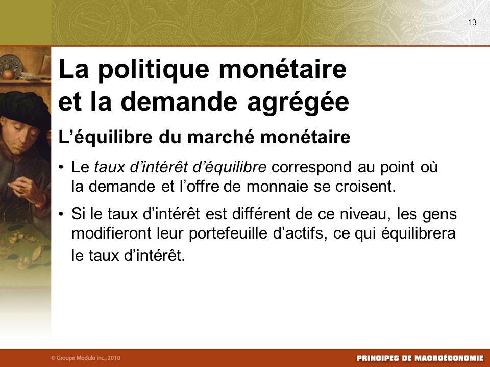 Léquilibre du marché monétaire Le taux dintérêt déquilibre correspond au point où la demande et loffre de monnaie se croisent. Si le taux dintérêt est