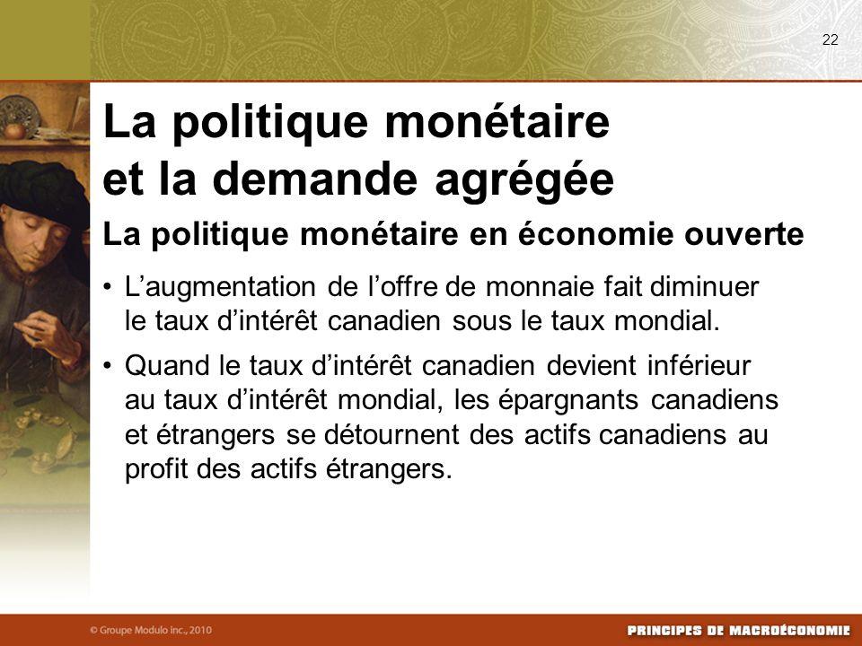 La politique monétaire en économie ouverte Laugmentation de loffre de monnaie fait diminuer le taux dintérêt canadien sous le taux mondial. Quand le t
