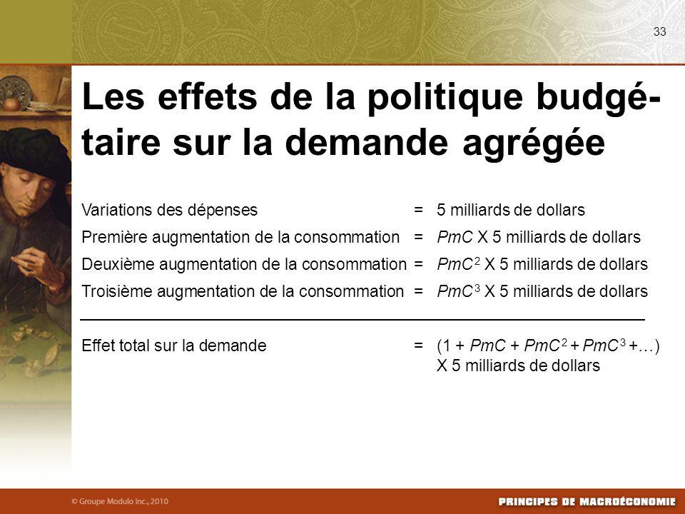 33 Les effets de la politique budgé- taire sur la demande agrégée Variations des dépenses=5 milliards de dollars Première augmentation de la consommat