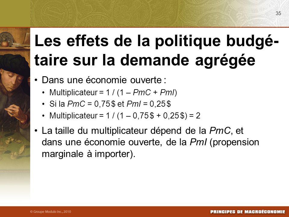 Dans une économie ouverte : Multiplicateur = 1 / (1 – PmC + PmI) Si la PmC = 0,75 $ et PmI = 0,25 $ Multiplicateur = 1 / (1 – 0,75 $ + 0,25 $) = 2 La