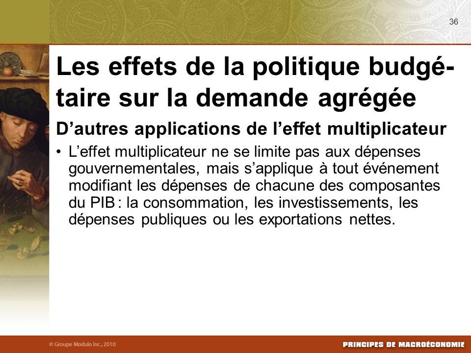 Dautres applications de leffet multiplicateur Leffet multiplicateur ne se limite pas aux dépenses gouvernementales, mais sapplique à tout événement mo