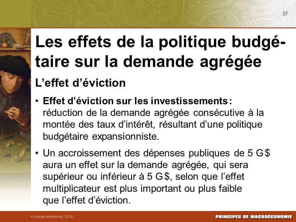 Leffet déviction Effet déviction sur les investissements : réduction de la demande agrégée consécutive à la montée des taux dintérêt, résultant dune p