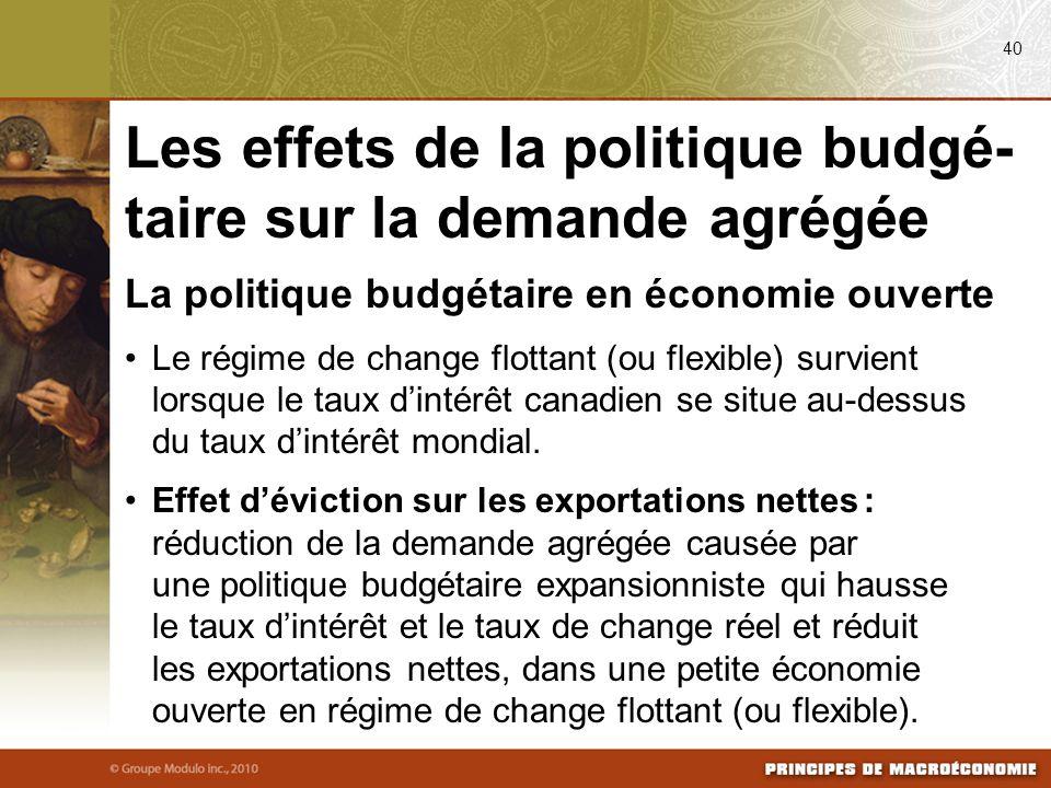 La politique budgétaire en économie ouverte Le régime de change flottant (ou flexible) survient lorsque le taux dintérêt canadien se situe au-dessus d